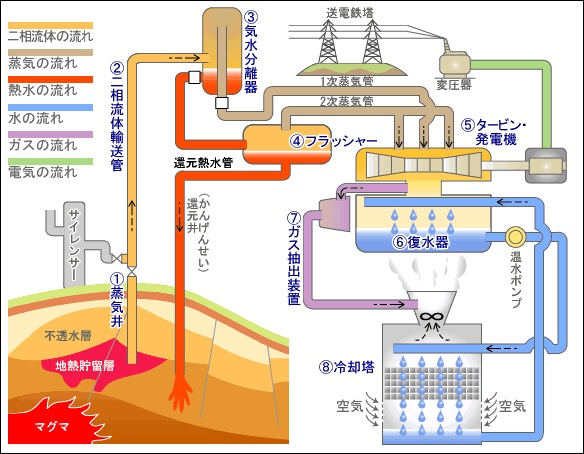 地熱 発電 メリット デメリット